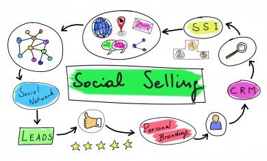 Incrementa tus ventas con Social Selling